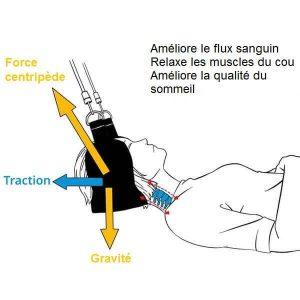 Hamac de relaxation par traction cervicale -MALAKAYA.com